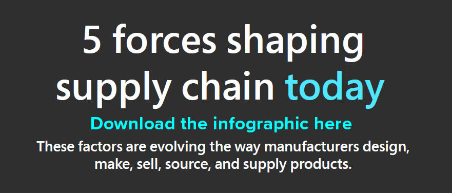 Modern Manufacturing Software and the Future of the Supply Chain
